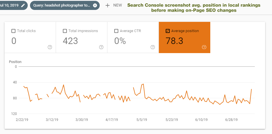 case study on-page SEO-before